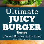 Ultimate Juicy Burger Recipe – Perfect Burgers Every Time